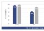 종근당, 2019 유럽 당뇨병학회서 듀비에 연구결과 발표